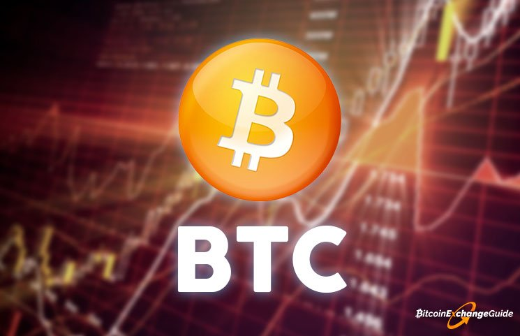 Analysts see Another 40%-80% Drop in Bitcoin Price But say It's Good for Market