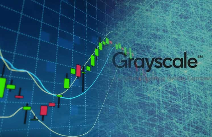 Grayscale Reveals Record-Breaking Year In 2019 With Q4 As the Best Quarter