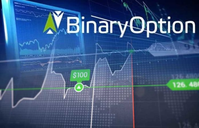 Ifmc binary options trading