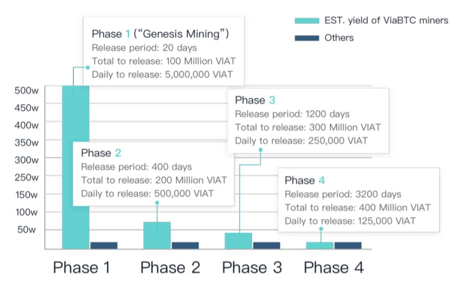 Viabtc Vs Genesis Mining Vix Ice Cloud Mining – Equitalleres