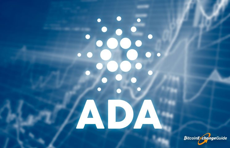 Cardano Price Analysis: ADA Drop 10 Percent In The Last Day, Can Bulls Rally Towards 6 Cents?