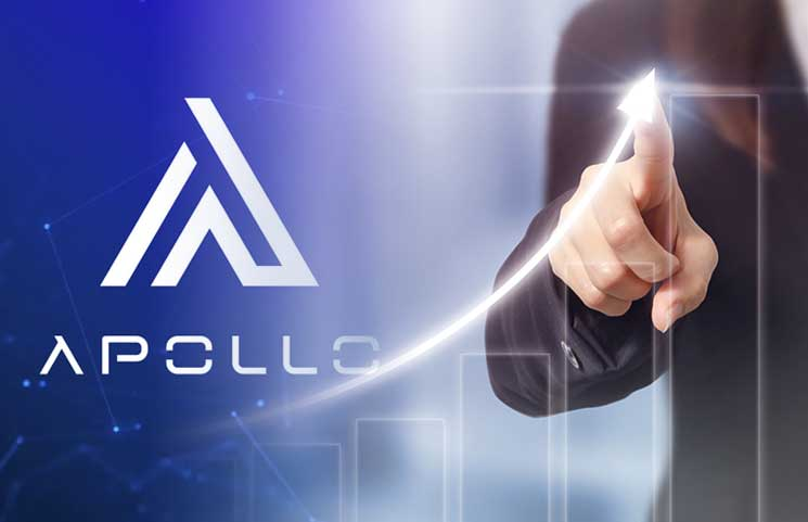 New Crypto Scam Forthcoming as Apollo (APL) Grows 418% in a Week But Founder Gets Exposed