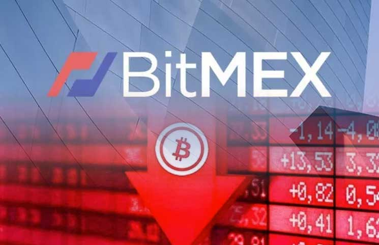BitMEX Exchange Sees $41 Million Liquidated to Make Bitcoin Price