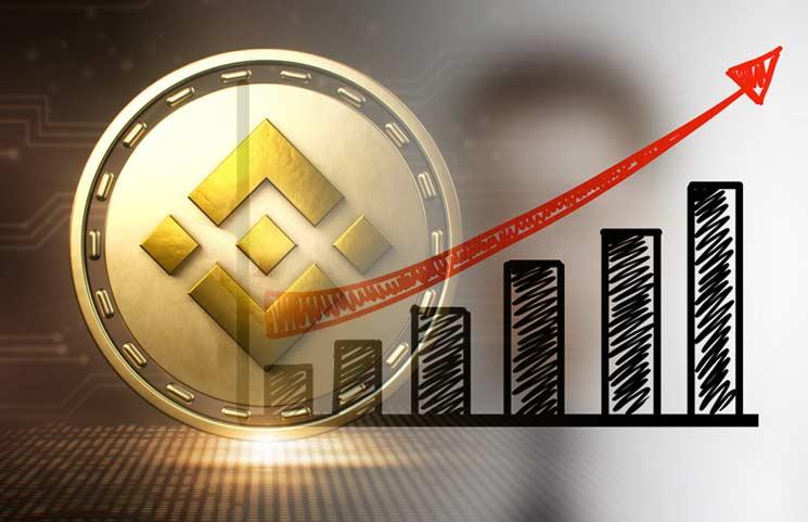 Stellar xlm price now