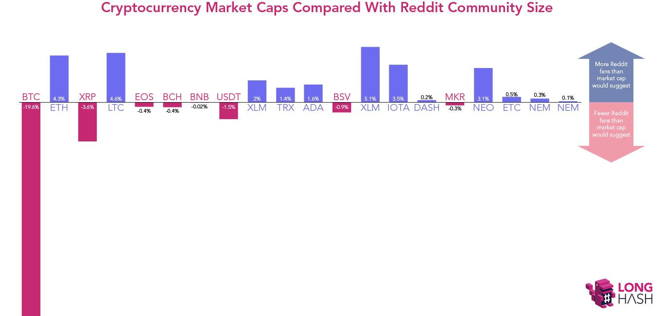 social-chart.jpg