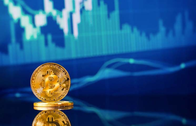 Bitcoin Is Outperforming Assets Over a 100-Years-Old With Still So Much Upside to Manifest