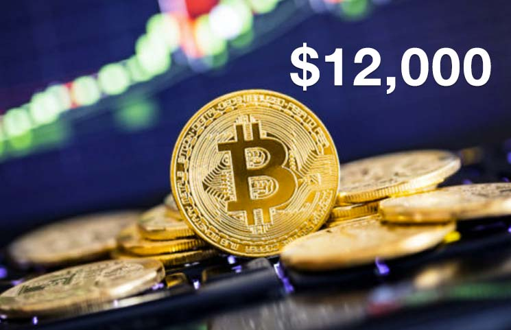 Bitcoin Trader Puts At $12,000 USD By The End of July Based on Historical Pattern Trends
